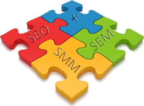 Best SEO SEM SMM Services