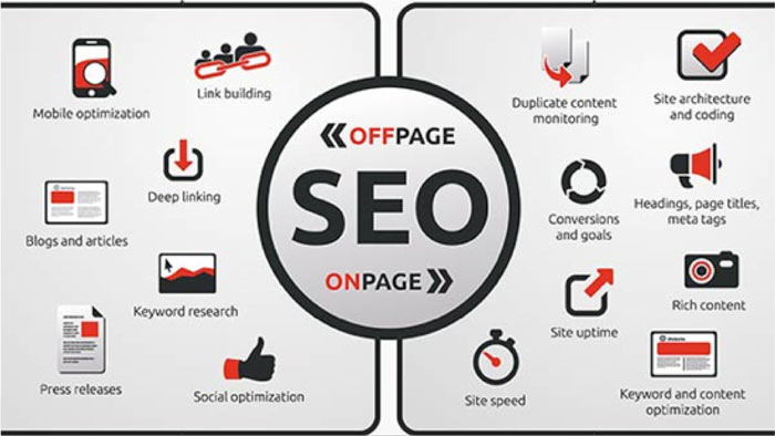 Action to be taken in SEO, On-and-Off-Page-SEO